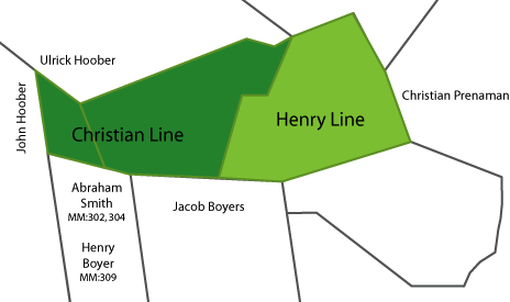 Christian Line and Henry Line tracts