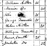 William Aitken household, 1841 Census