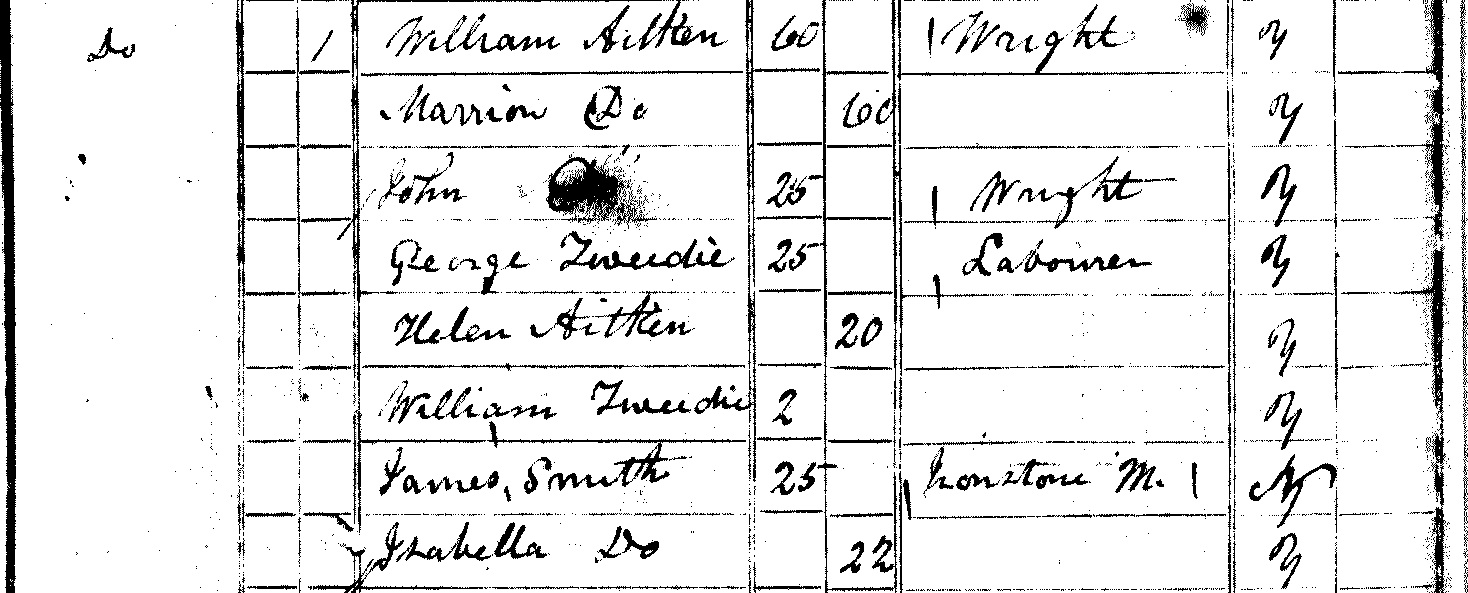 William Aitken household, 1841 Scotland Census