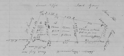 Partition of Thomas Kinnard's estate diagram