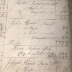 Wordless Wednesday: John Hocker, Whitemarsh, 1785 Tax List