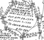 John Smith's Conestoga Township tract