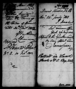 David Hoover Upper Canada Land Petition 1803