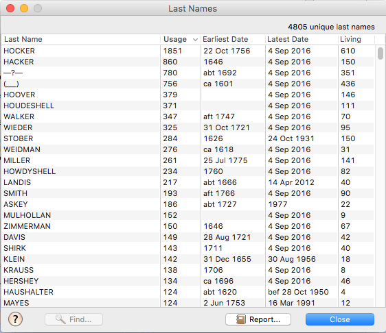 How Many Surnames In Your Family Tree Database