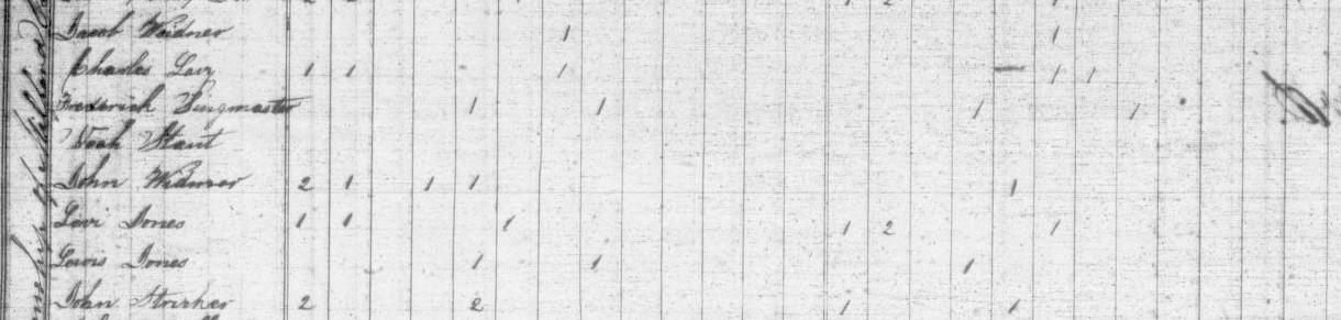 1840 John Witmer census